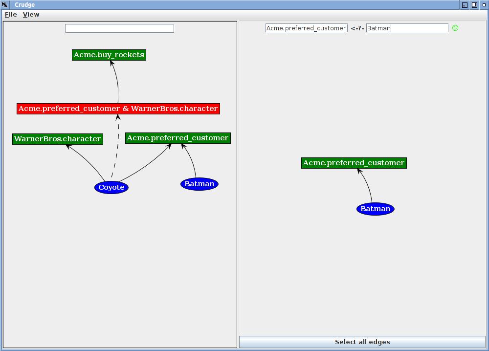 a b a c logic diagram wiring diagrama b a c logic diagram wiring diagrama b a c logic diagram crudgedocs \\\\u2013 attribute based access controlwhile